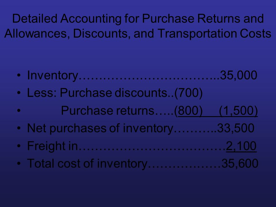 Detailed Accounting for Purchase Returns and Allowances, Discounts, and Transportation Costs