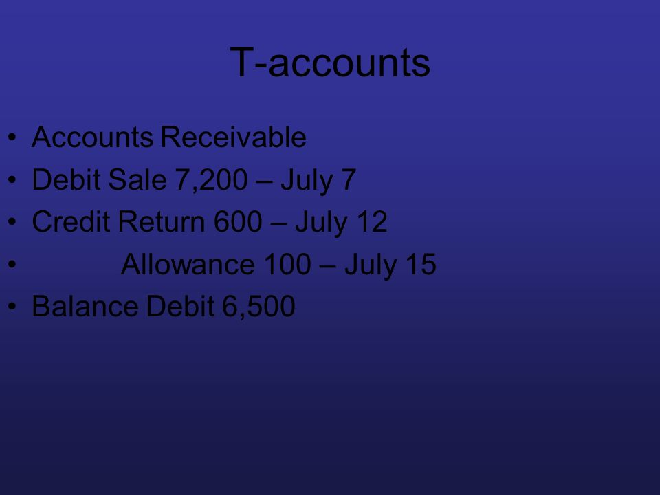 T-accounts Accounts Receivable Debit Sale 7,200 – July 7