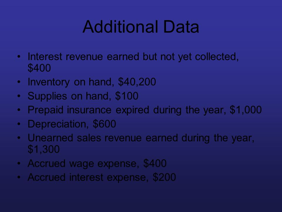 Additional Data Interest revenue earned but not yet collected, $400