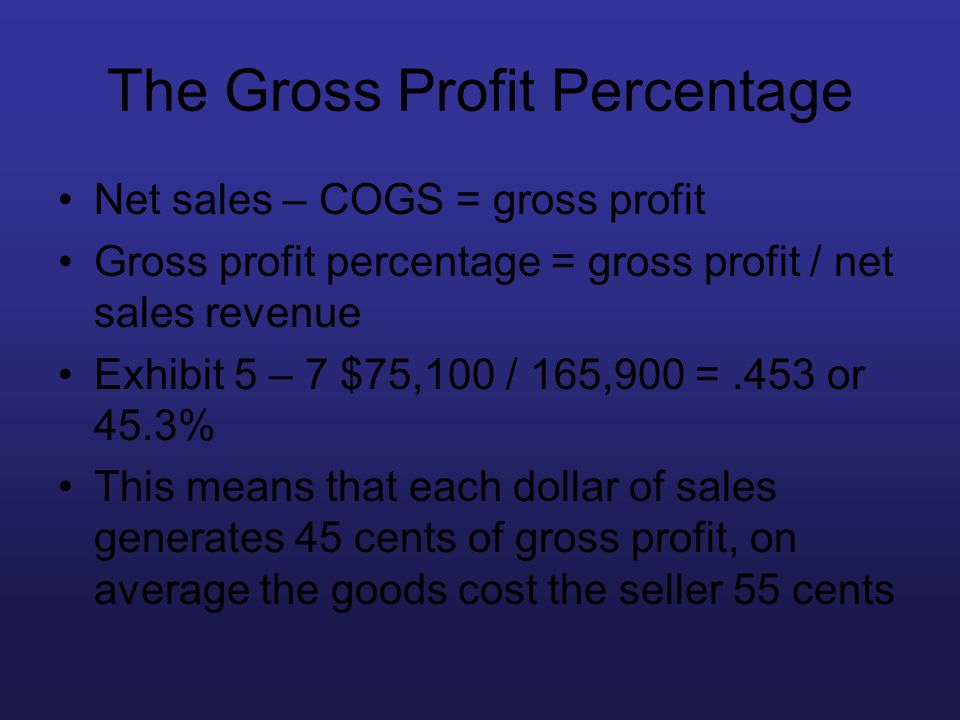 The Gross Profit Percentage