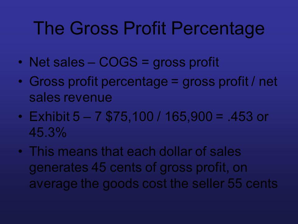 The Gross Profit Percentage