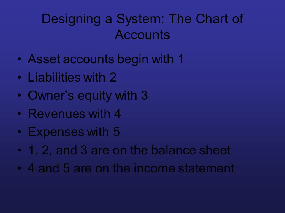 Designing a System: The Chart of Accounts