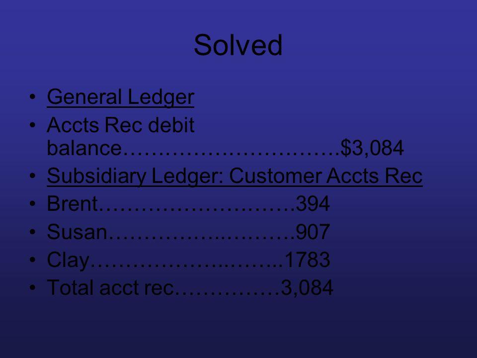 Solved General Ledger Accts Rec debit balance………………………….$3,084
