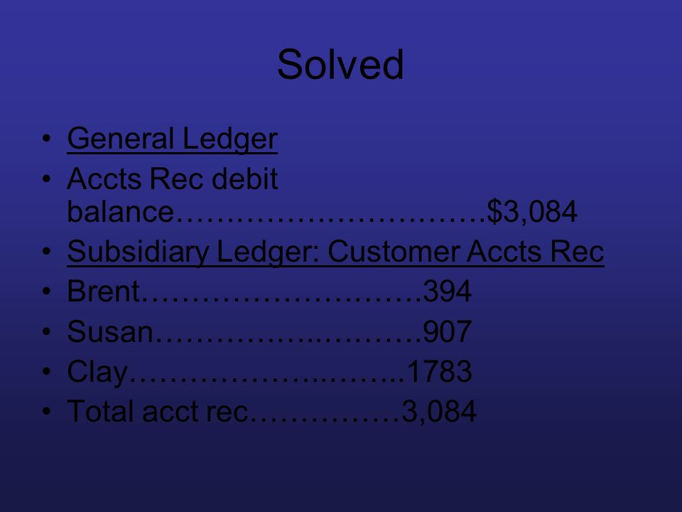 Solved General Ledger Accts Rec debit balance………………………….$3,084