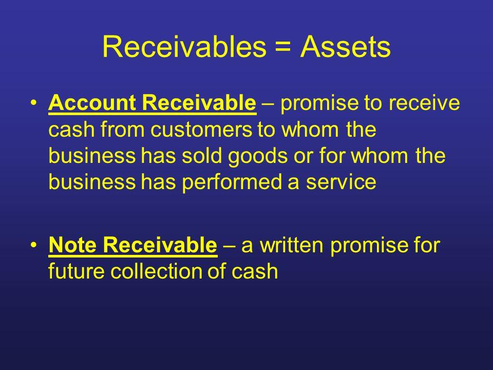 Receivables = Assets