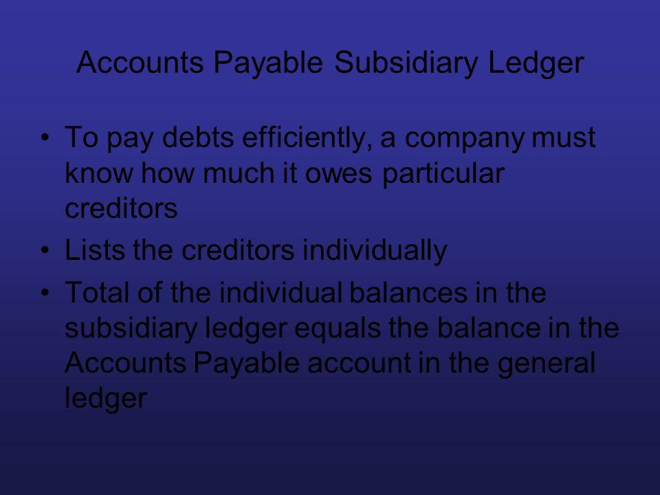 Accounts Payable Subsidiary Ledger