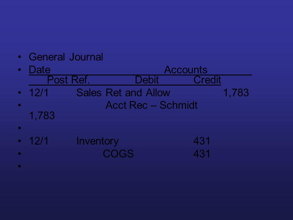 General Journal Date Accounts Post Ref. Debit Credit. 12/1 Sales Ret and Allow 1,783. Acct Rec – Schmidt 1,783.