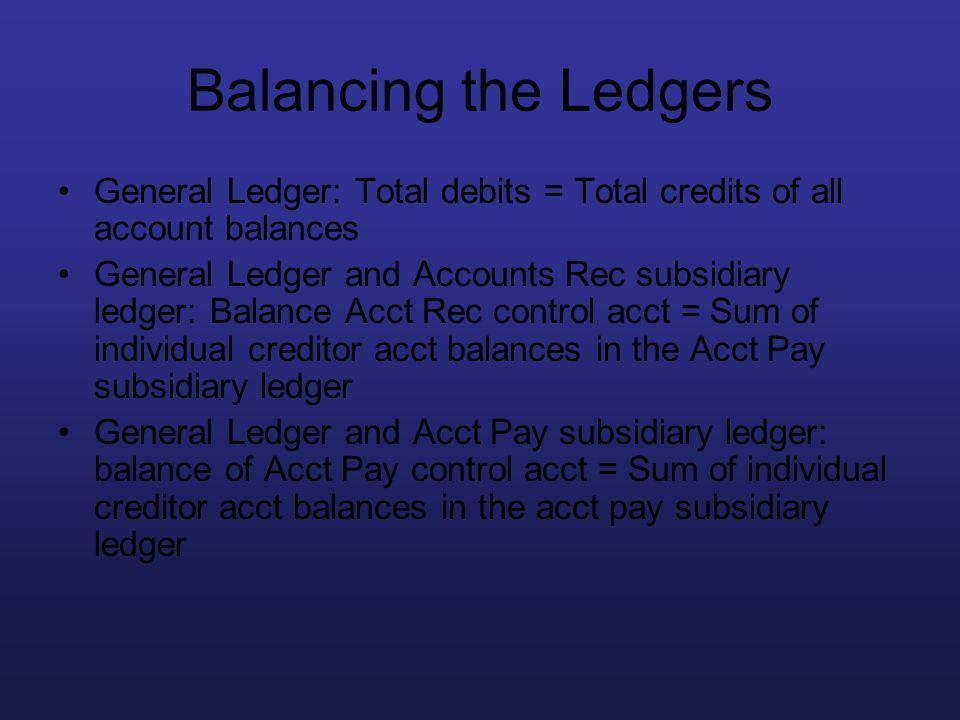 Balancing the Ledgers General Ledger: Total debits = Total credits of all account balances.