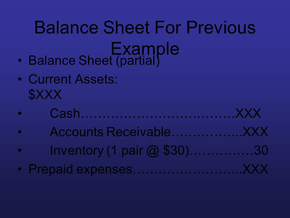 Balance Sheet For Previous Example