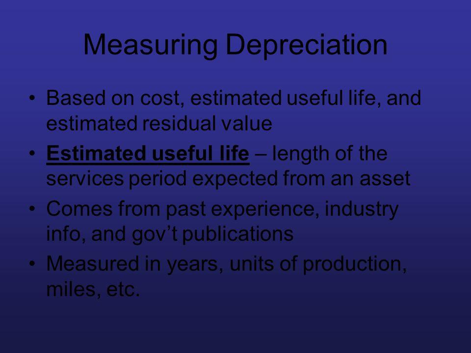 Measuring Depreciation