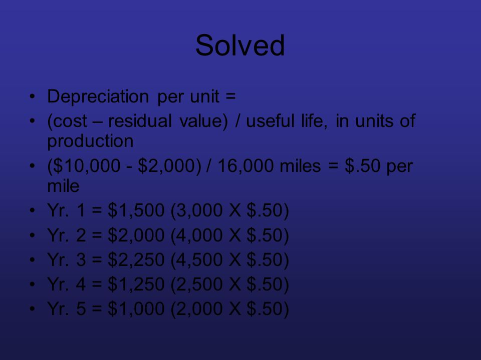 Solved Depreciation per unit =
