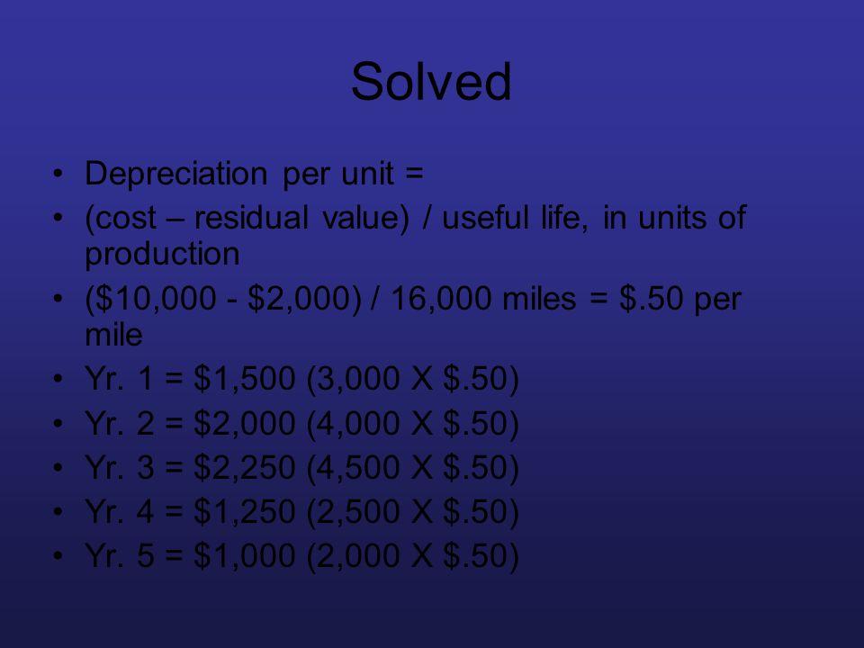 Solved Depreciation per unit =