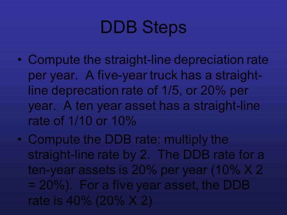 DDB Steps