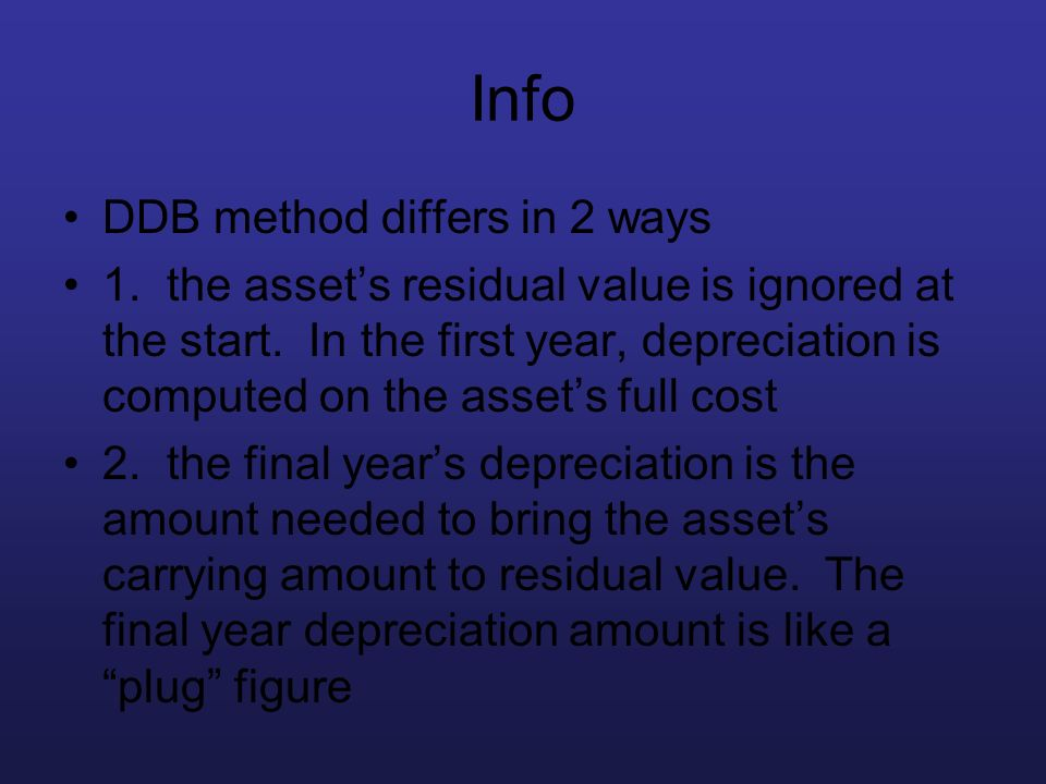 Info DDB method differs in 2 ways