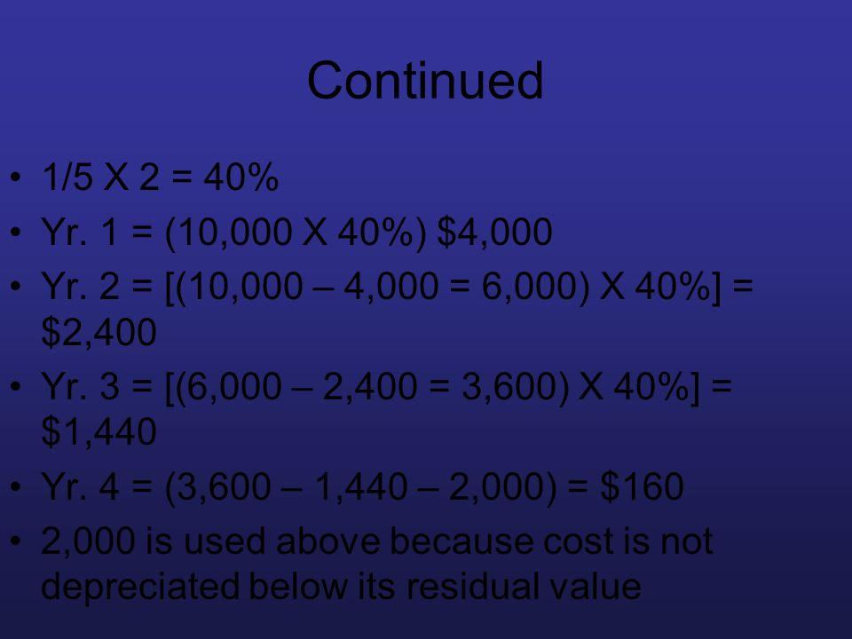 Continued 1/5 X 2 = 40% Yr. 1 = (10,000 X 40%) $4,000