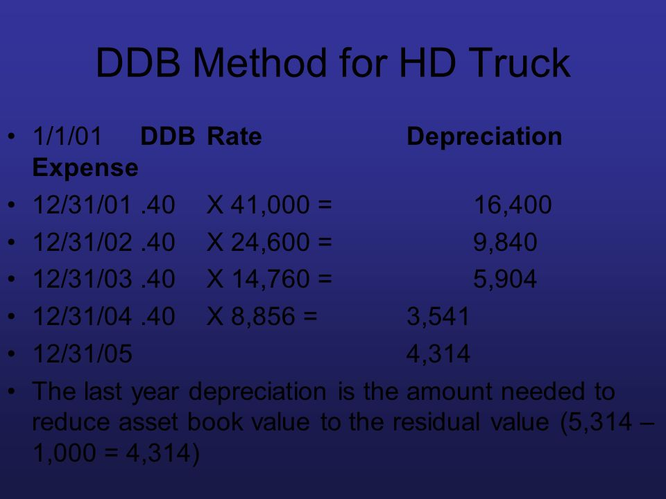 DDB Method for HD Truck 1/1/01 DDB Rate Depreciation Expense