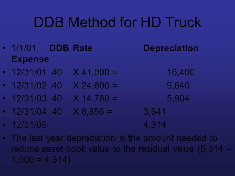 DDB Method for HD Truck 1/1/01 DDB Rate Depreciation Expense