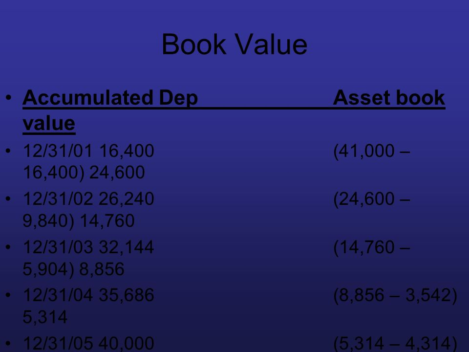 Book Value Accumulated Dep Asset book value