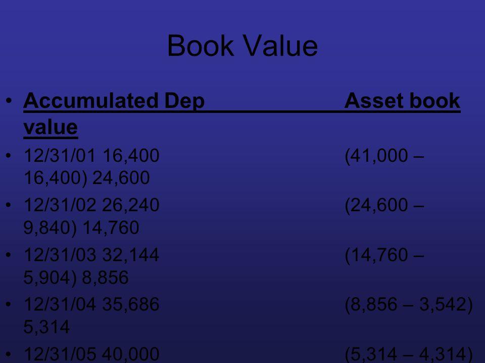 Book Value Accumulated Dep Asset book value