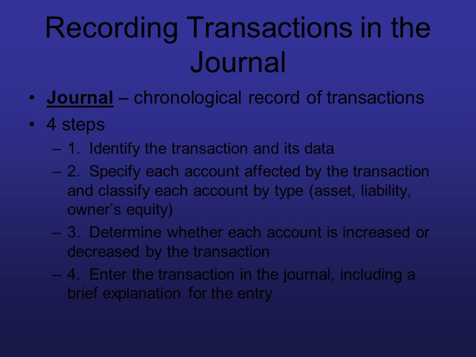 Recording Transactions in the Journal