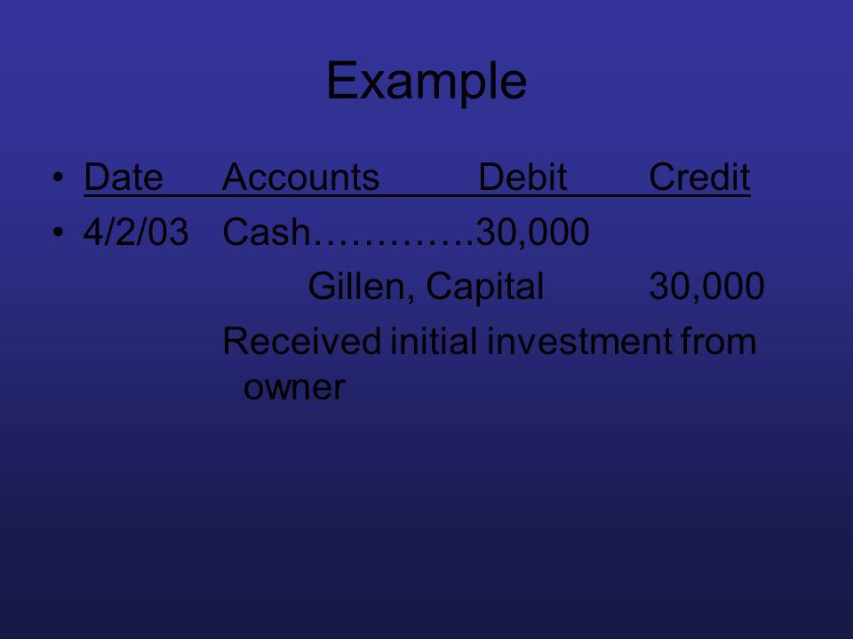 Example Date Accounts Debit Credit 4/2/03 Cash………….30,000