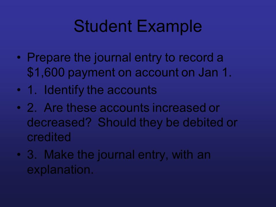 Student Example Prepare the journal entry to record a $1,600 payment on account on Jan 1. 1. Identify the accounts.