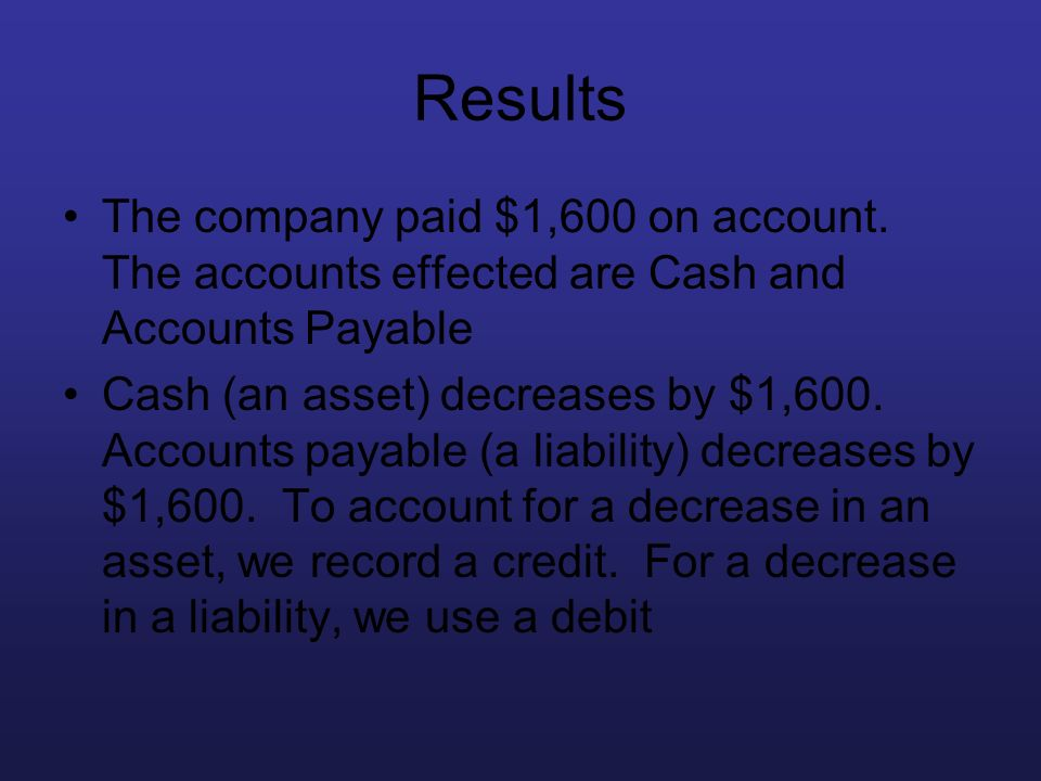 Results The company paid $1,600 on account. The accounts effected are Cash and Accounts Payable.
