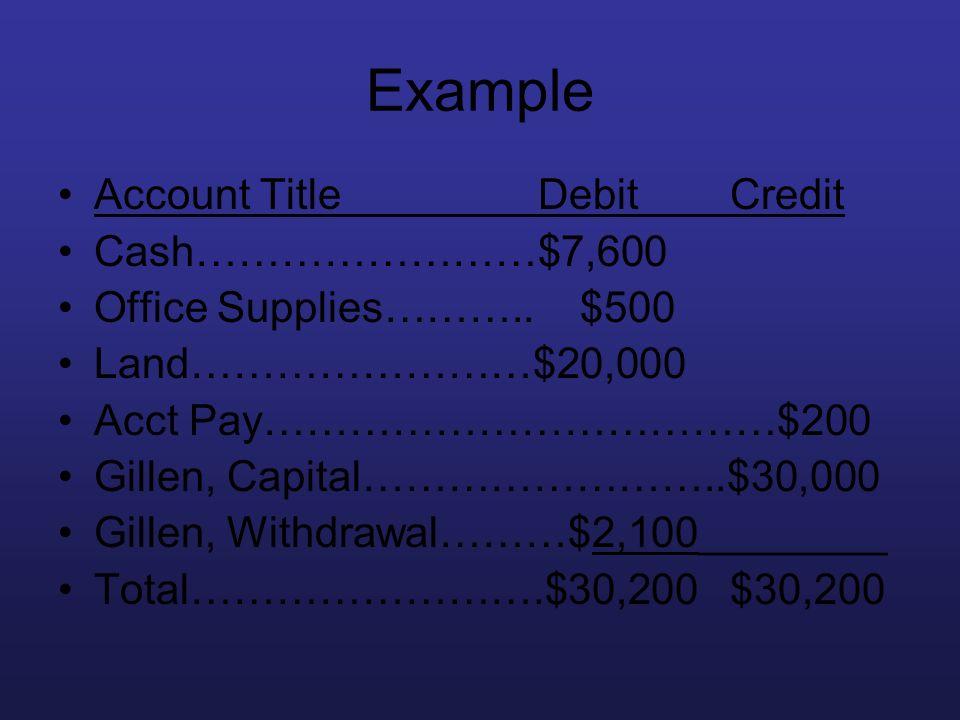 Example Account Title Debit Credit Cash……………………$7,600