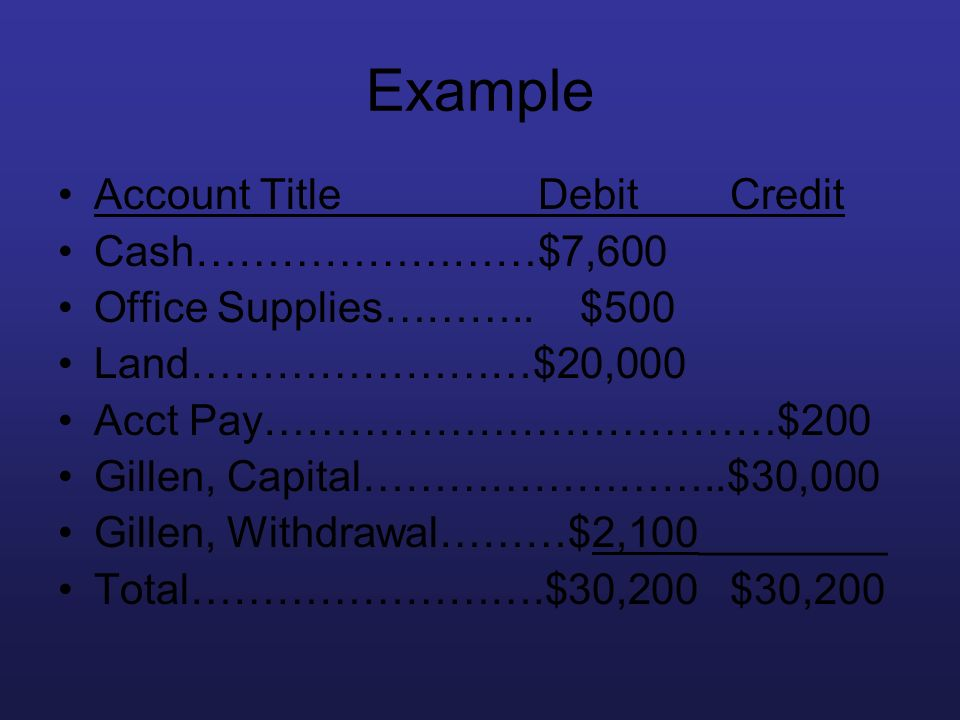Example Account Title Debit Credit Cash……………………$7,600