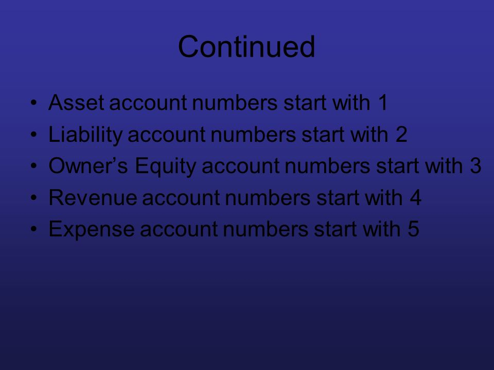 Continued Asset account numbers start with 1