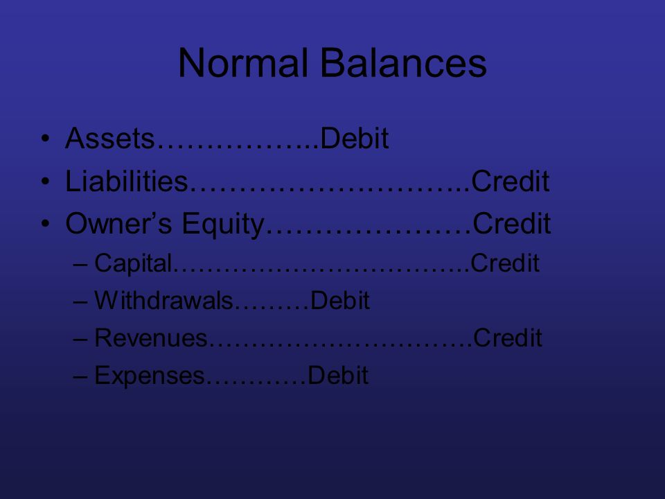 Normal Balances Assets……………..Debit Liabilities………………………..Credit