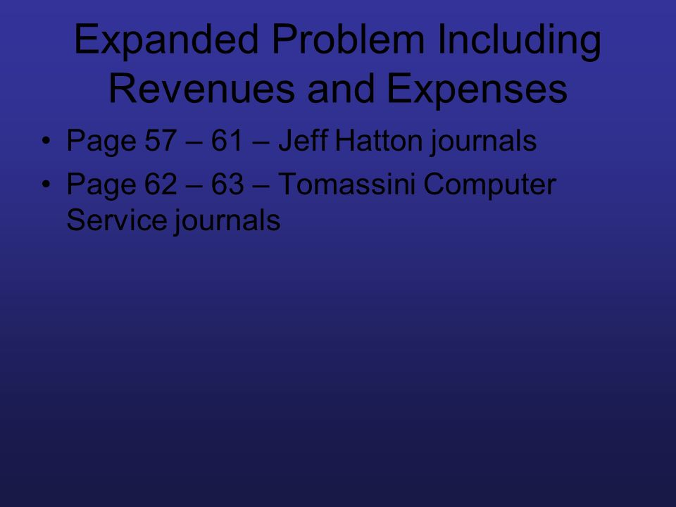 Expanded Problem Including Revenues and Expenses