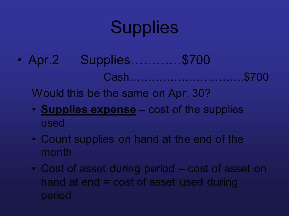 Supplies Apr.2 Supplies…………$700 Cash………………………….$700