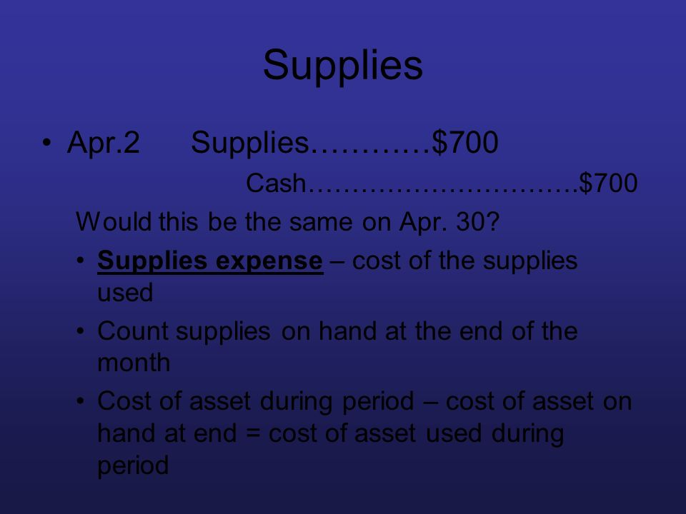 Supplies Apr.2 Supplies…………$700 Cash………………………….$700