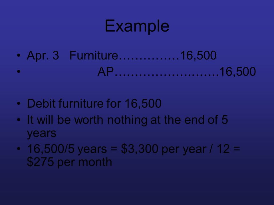 Example Apr. 3 Furniture……………16,500 AP……………….…….16,500