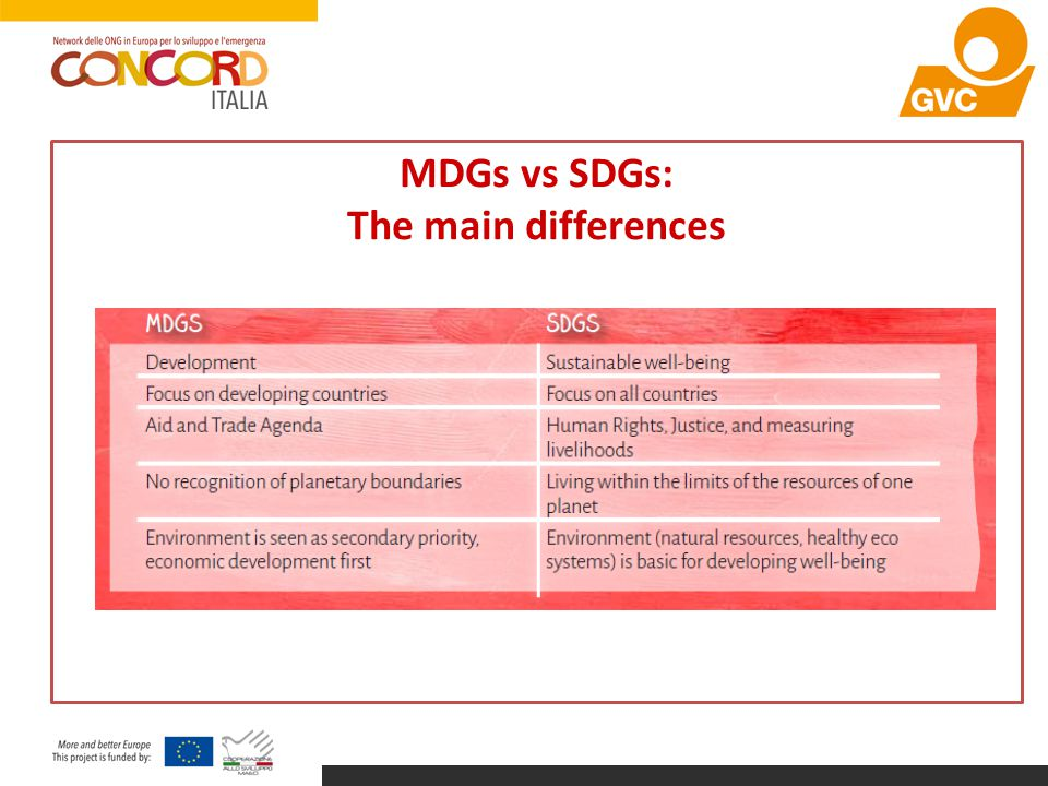 MDGs vs SDGs: The main differences