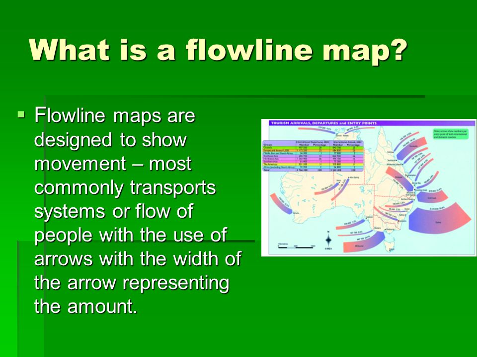 What is a flowline map