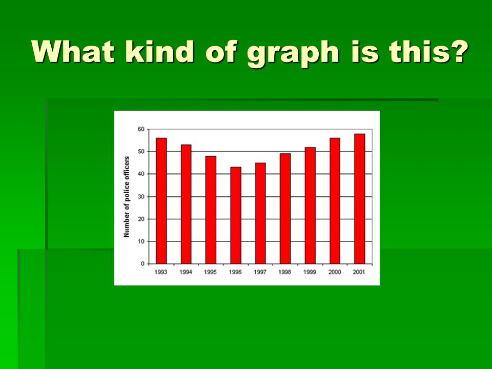 What kind of graph is this