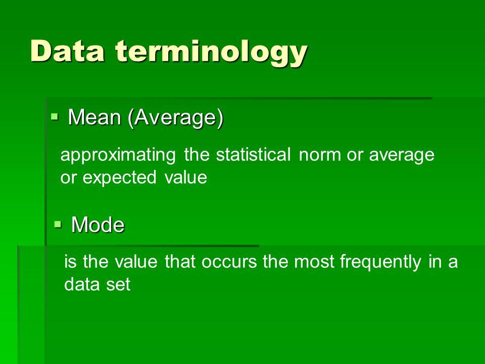Data terminology Mean (Average) Mode