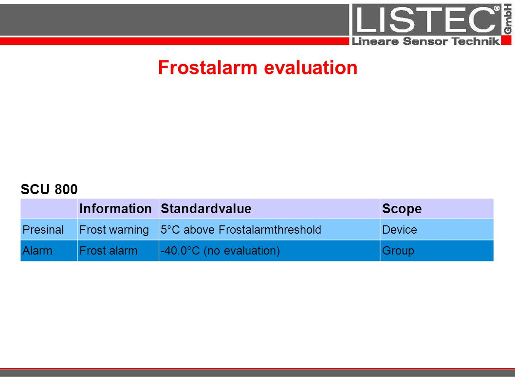 Frostalarm evaluation