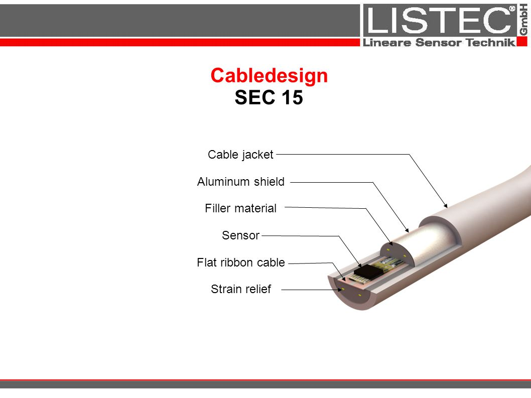 Cabledesign SEC 15 Cable jacket Aluminum shield Filler material Sensor