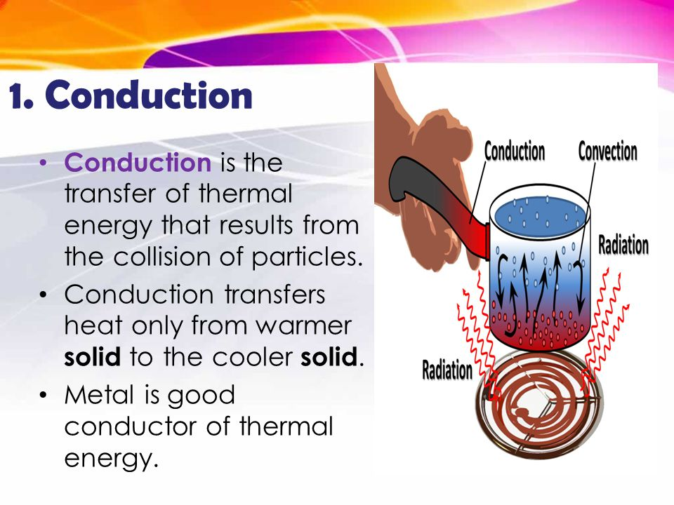 1. Conduction Conduction is the transfer of thermal energy that results from the collision of particles.