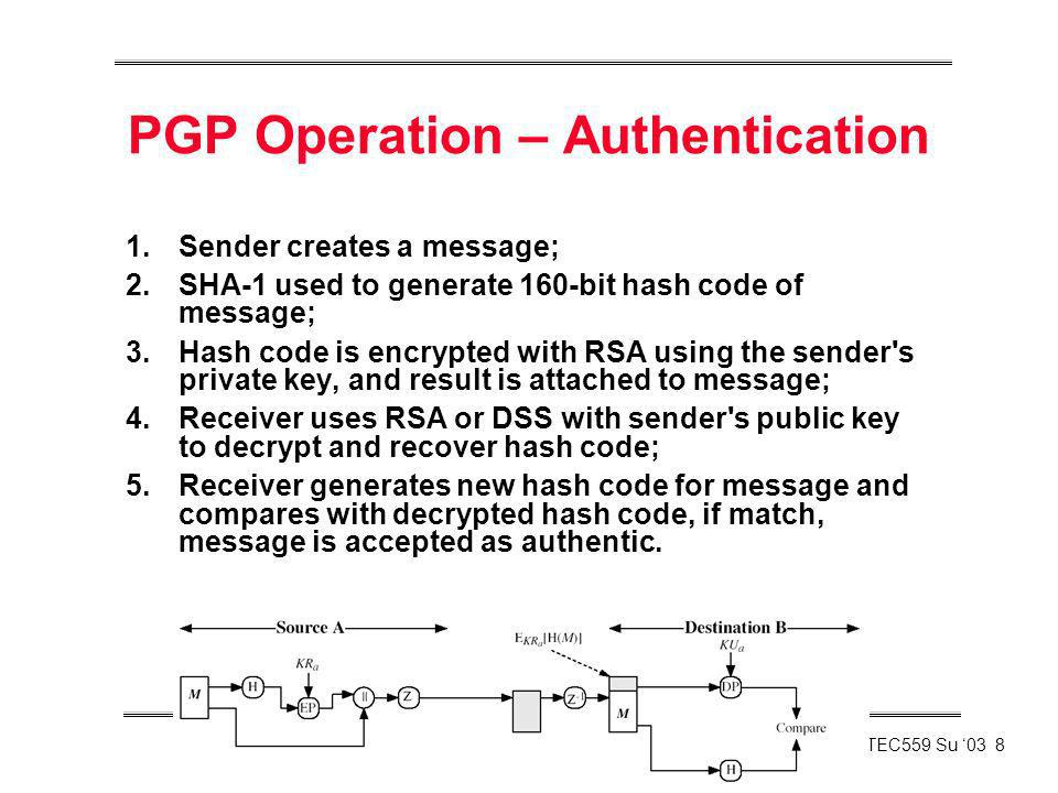 PGP Operation – Authentication