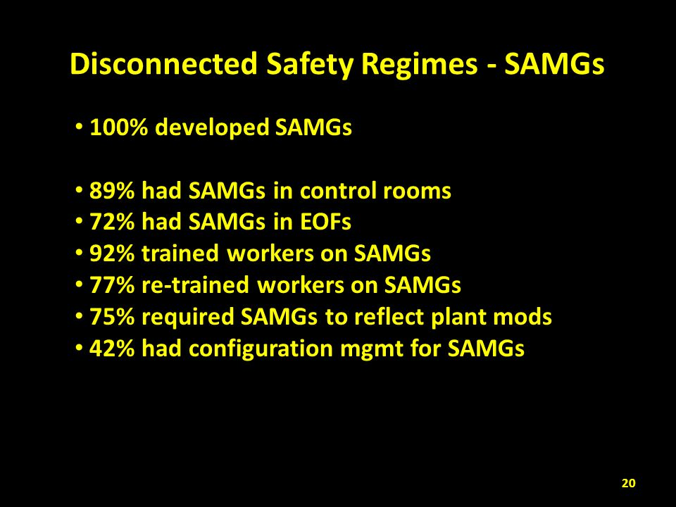Disconnected Safety Regimes - SAMGs
