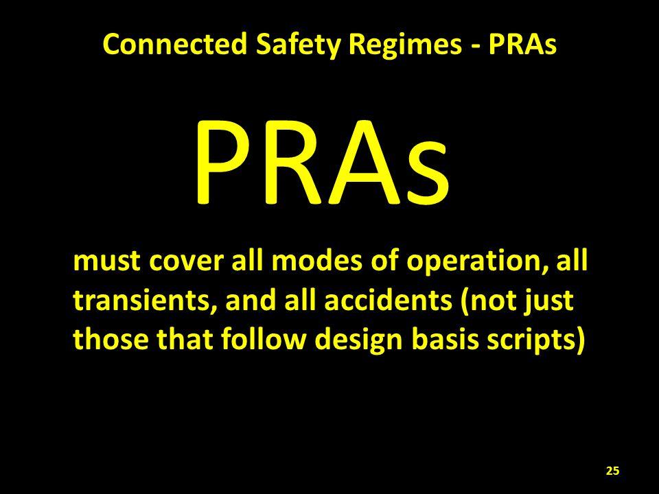 Connected Safety Regimes - PRAs