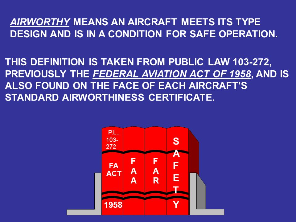 AIRWORTHY MEANS AN AIRCRAFT MEETS ITS TYPE