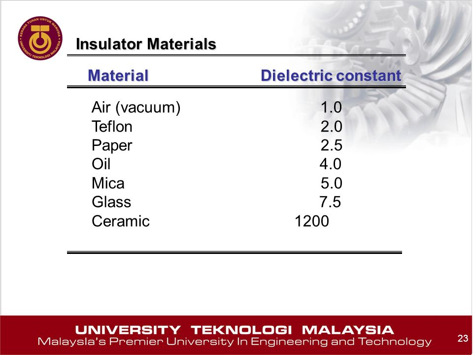 Insulator Materials Material Dielectric constant. Air (vacuum) 1.0.