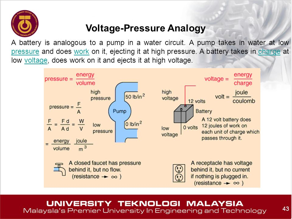 Voltage-Pressure Analogy