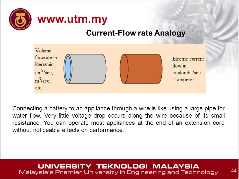 Current-Flow rate Analogy