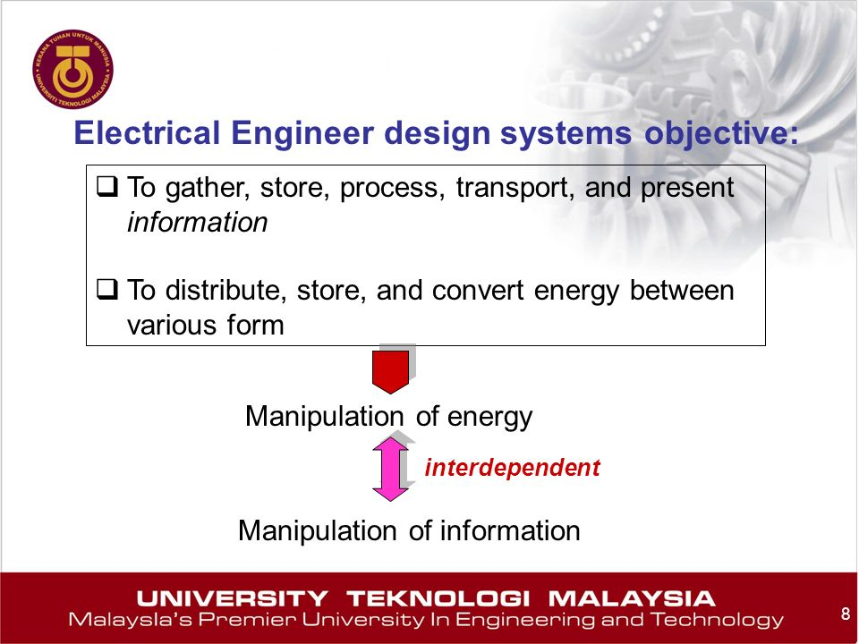 Electrical Engineer design systems objective: